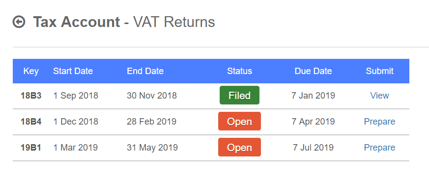 VAT obligations